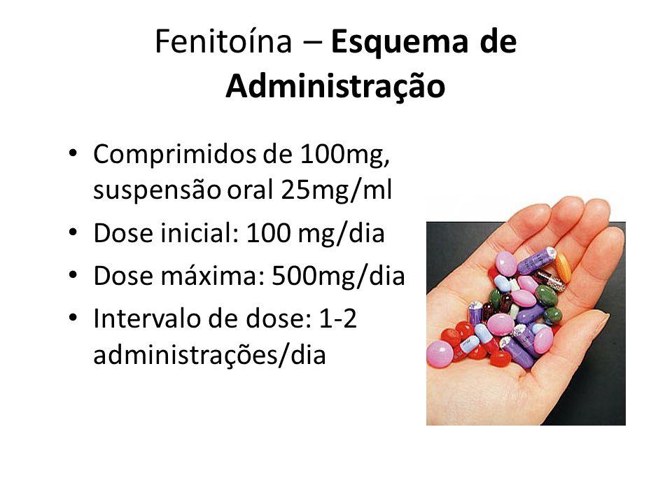 Fenitoína – Esquema de Administração
