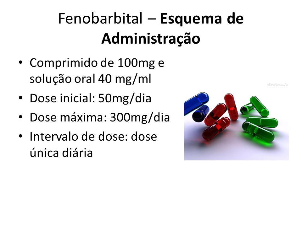 Fenobarbital – Esquema de Administração