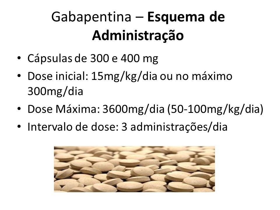 Gabapentina – Esquema de Administração