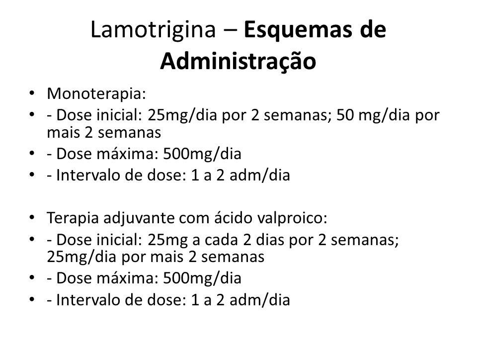 Lamotrigina – Esquemas de Administração
