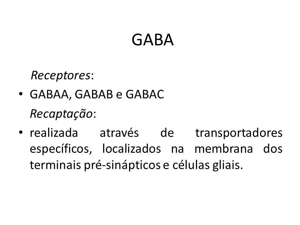 GABA Receptores: GABAA, GABAB e GABAC Recaptação: