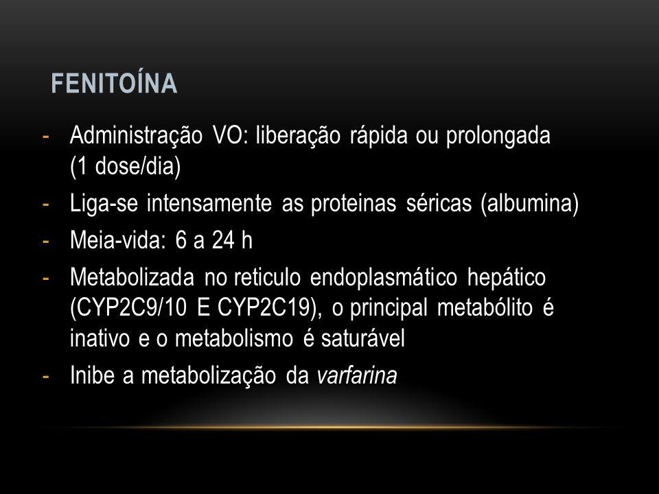 FenitoÍna Administração VO: liberação rápida ou prolongada (1 dose/dia) Liga-se intensamente as proteinas séricas (albumina)