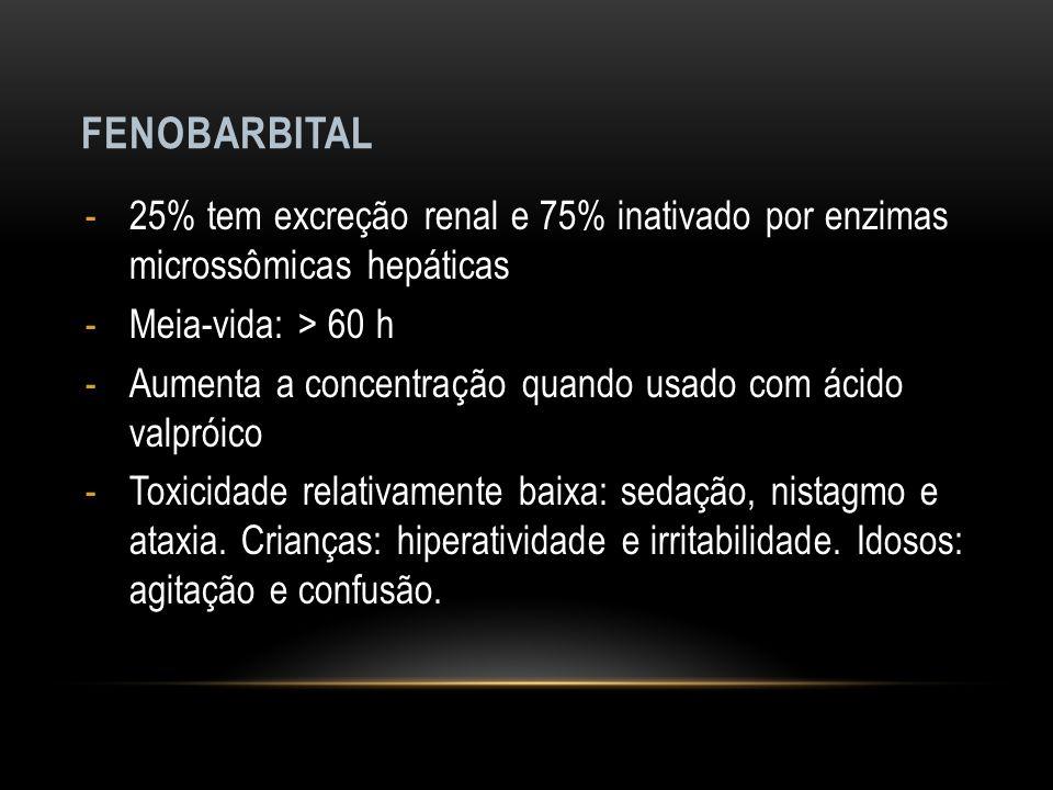 Fenobarbital 25% tem excreção renal e 75% inativado por enzimas microssômicas hepáticas. Meia-vida: > 60 h.