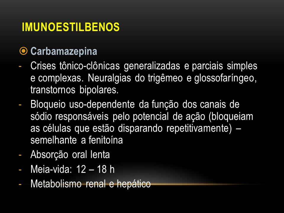 Imunoestilbenos Carbamazepina