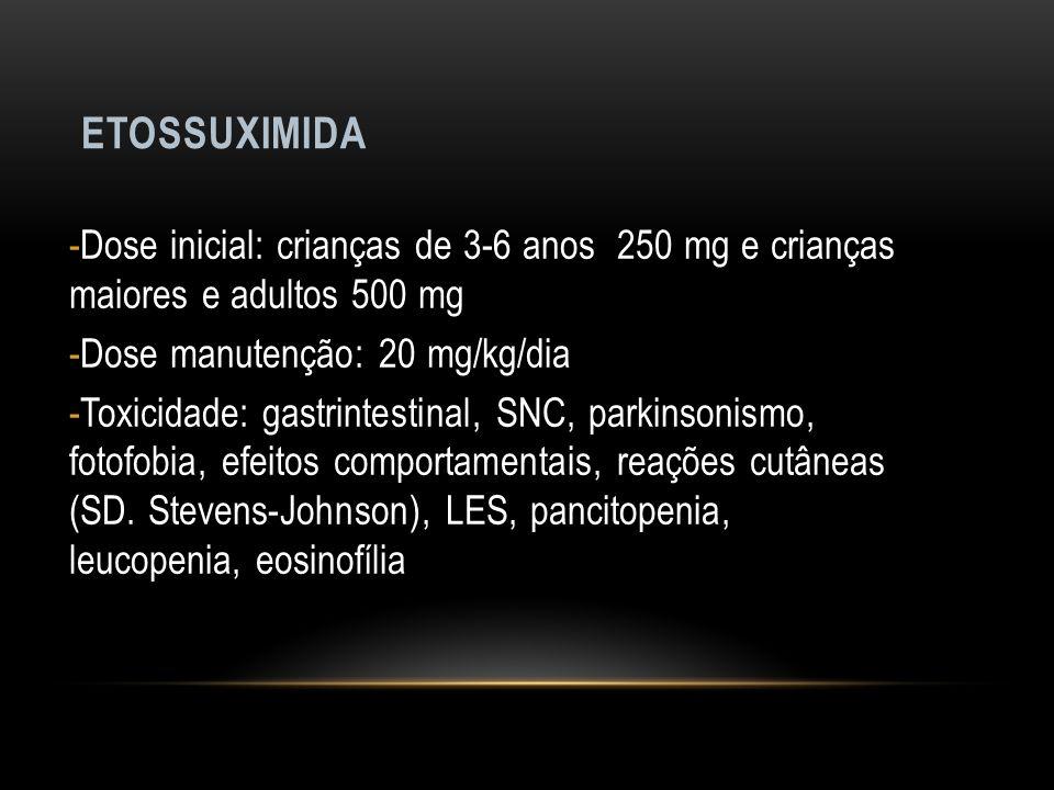 Etossuximida Dose inicial: crianças de 3-6 anos 250 mg e crianças maiores e adultos 500 mg. Dose manutenção: 20 mg/kg/dia.