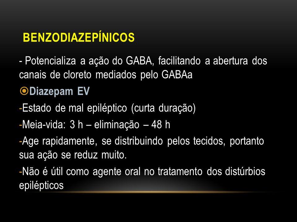 Benzodiazepínicos - Potencializa a ação do GABA, facilitando a abertura dos canais de cloreto mediados pelo GABAa.