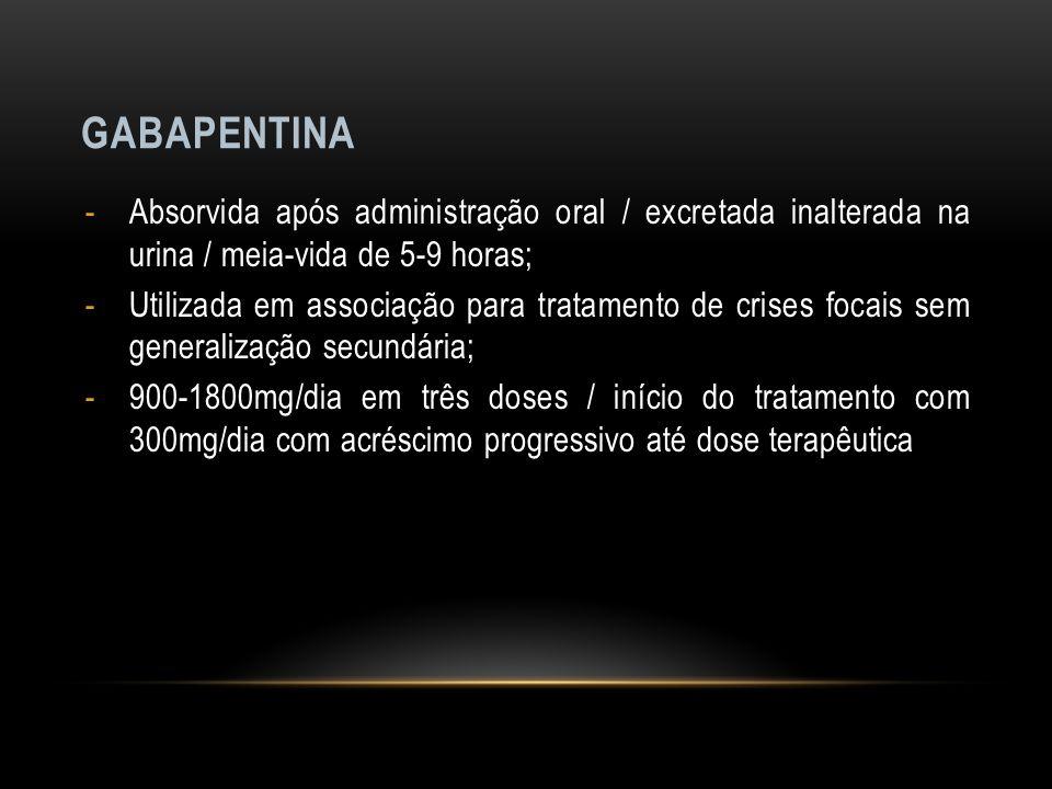 Gabapentina Absorvida após administração oral / excretada inalterada na urina / meia-vida de 5-9 horas;