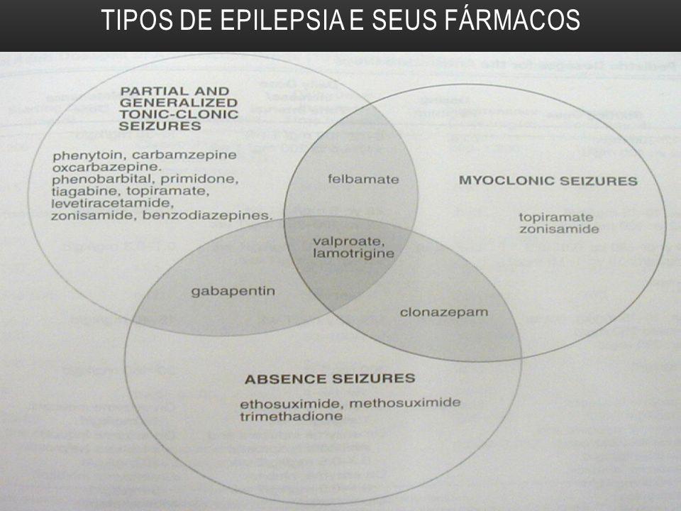 TIPOS DE EPILEPSIA E SEUS FÁRMACOS