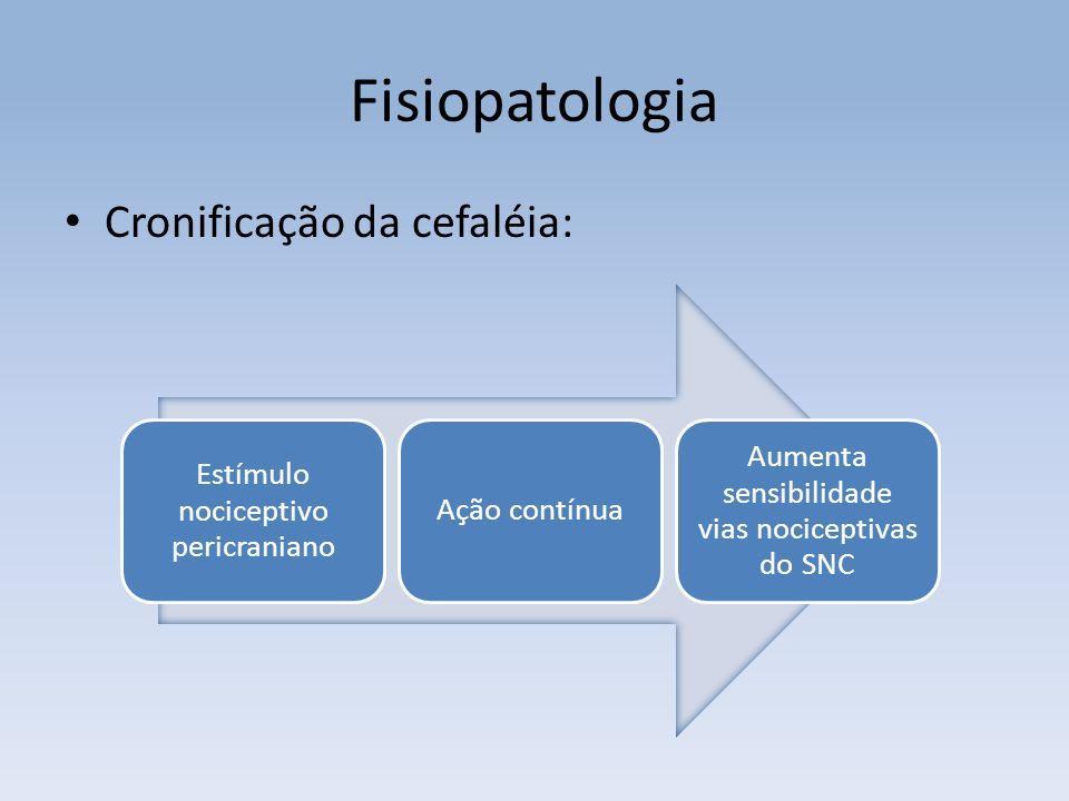 Fisiopatologia Cronificação da cefaléia: