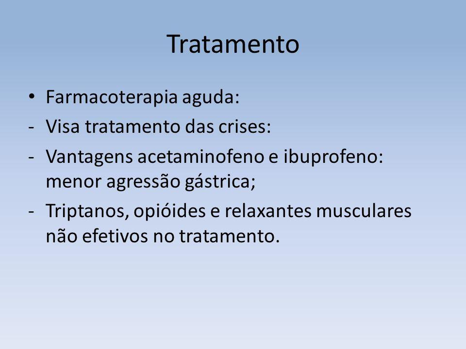 Tratamento Farmacoterapia aguda: Visa tratamento das crises: