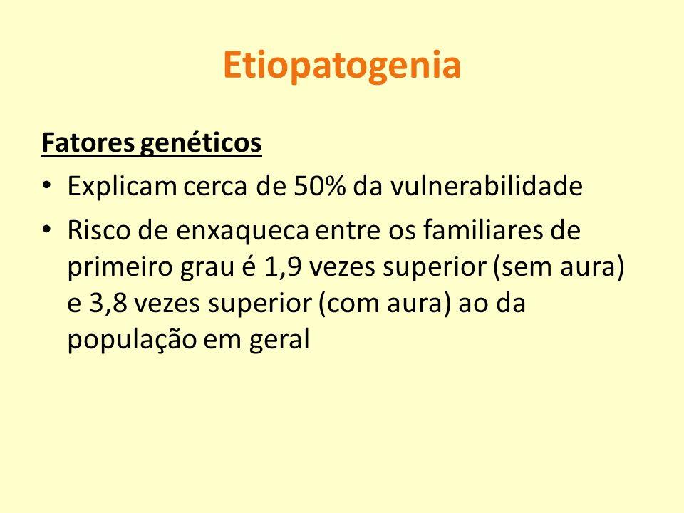 Etiopatogenia Fatores genéticos
