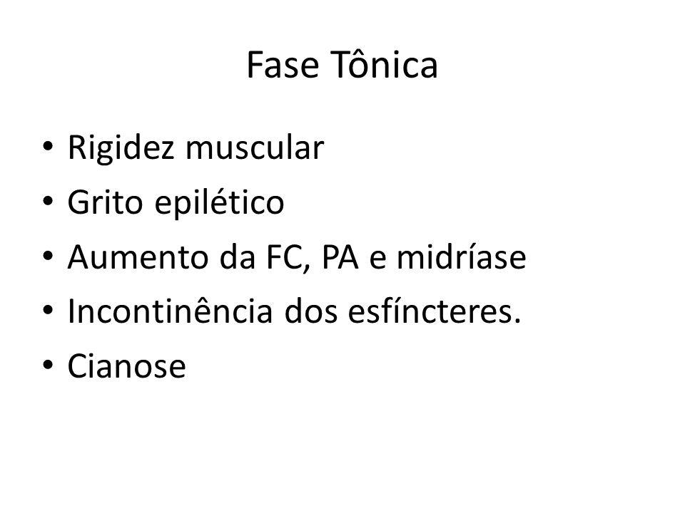Fase Tônica Rigidez muscular Grito epilético