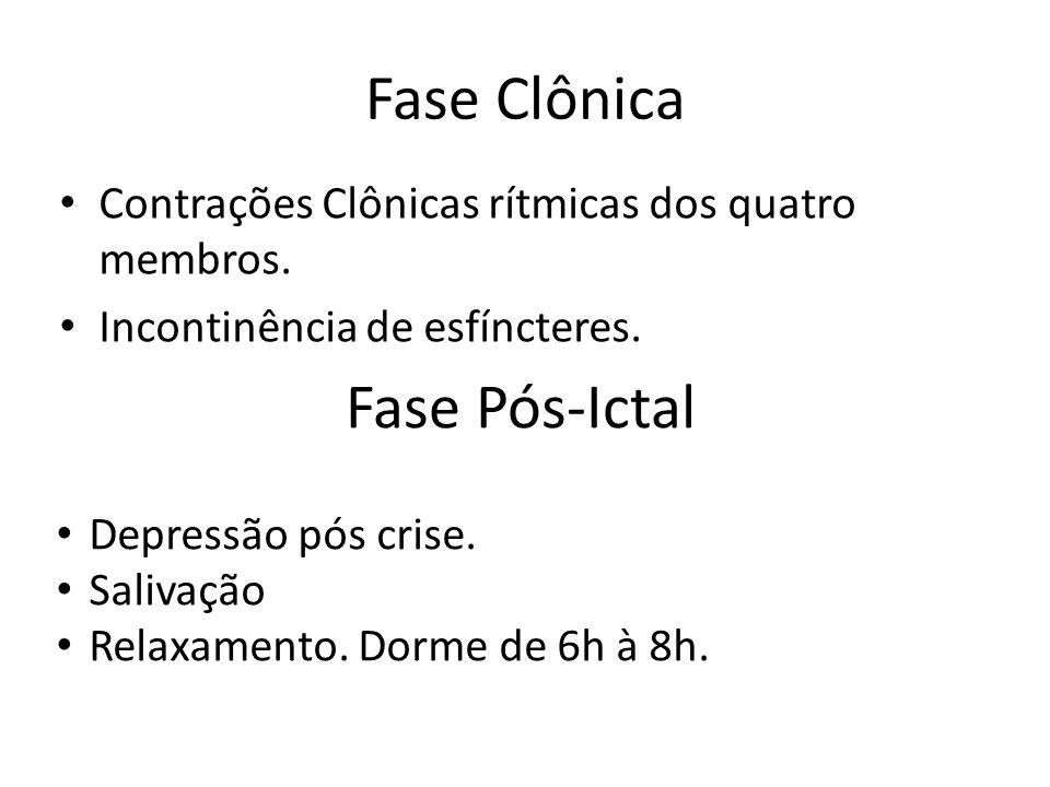 Fase Clônica Fase Pós-Ictal