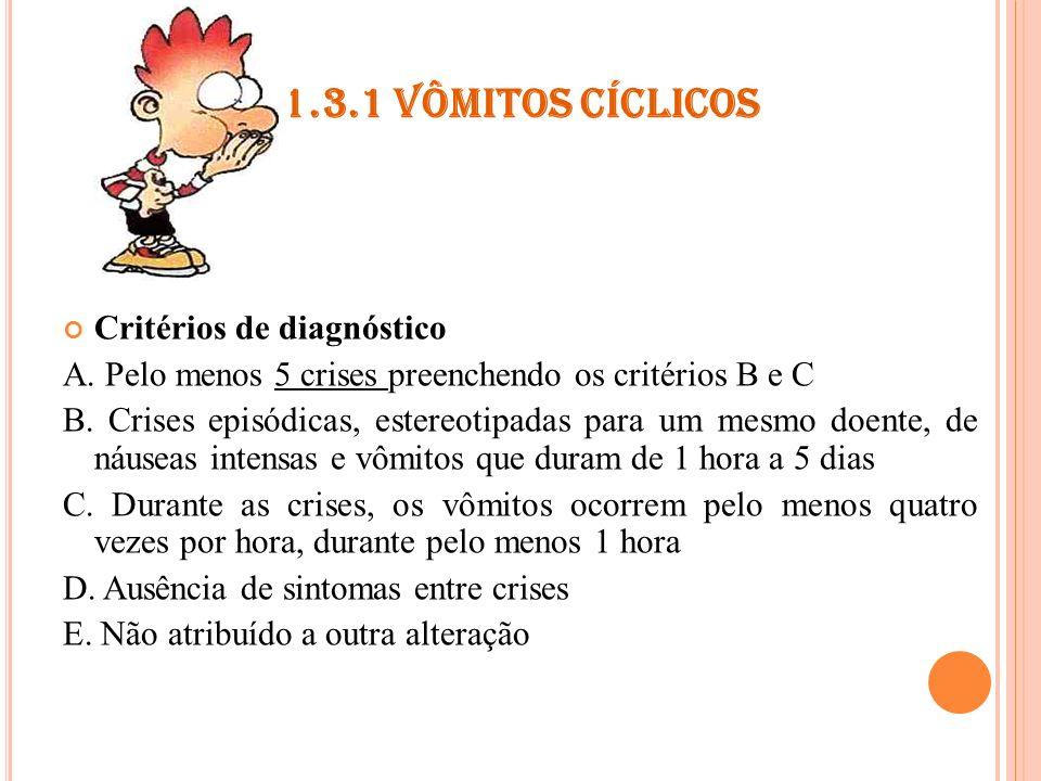 1.3.1 VÔMITOS CÍCLICOS Critérios de diagnóstico