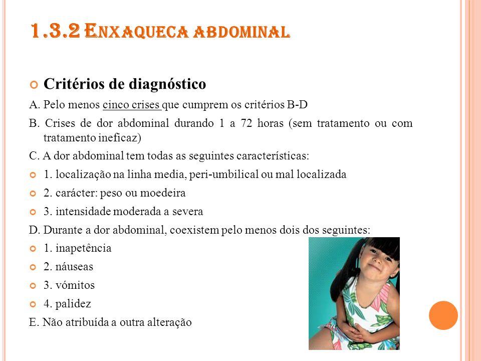 1.3.2 Enxaqueca abdominal Critérios de diagnóstico
