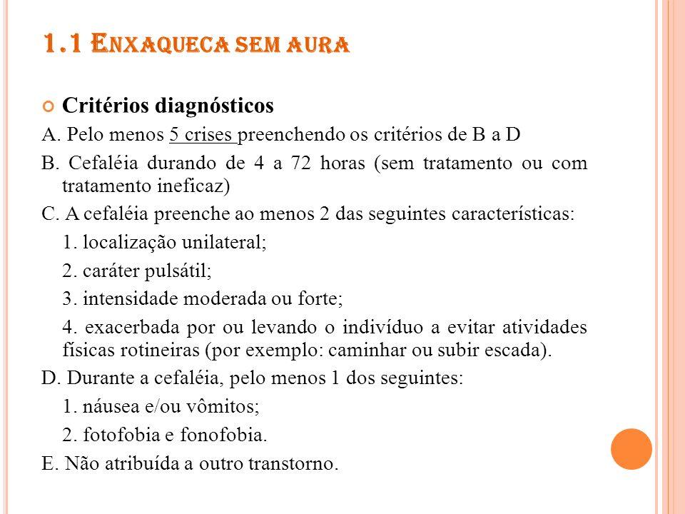 1.1 Enxaqueca sem aura Critérios diagnósticos