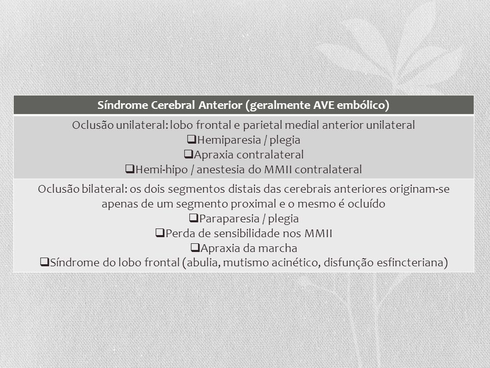 Síndrome Cerebral Anterior (geralmente AVE embólico)