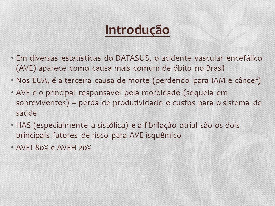Introdução Em diversas estatísticas do DATASUS, o acidente vascular encefálico (AVE) aparece como causa mais comum de óbito no Brasil.