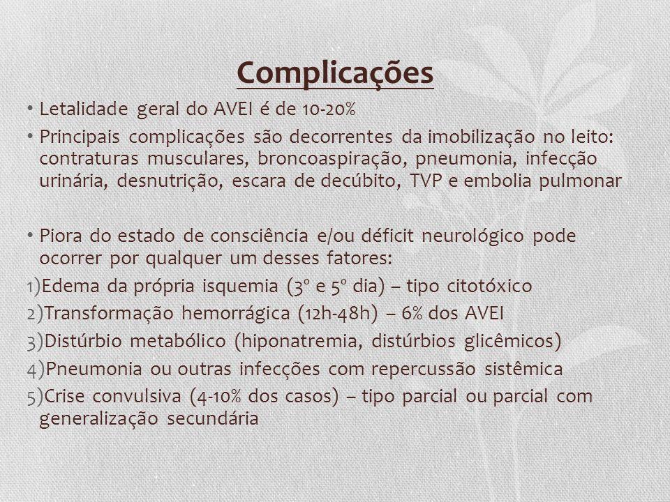Complicações Letalidade geral do AVEI é de 10-20%