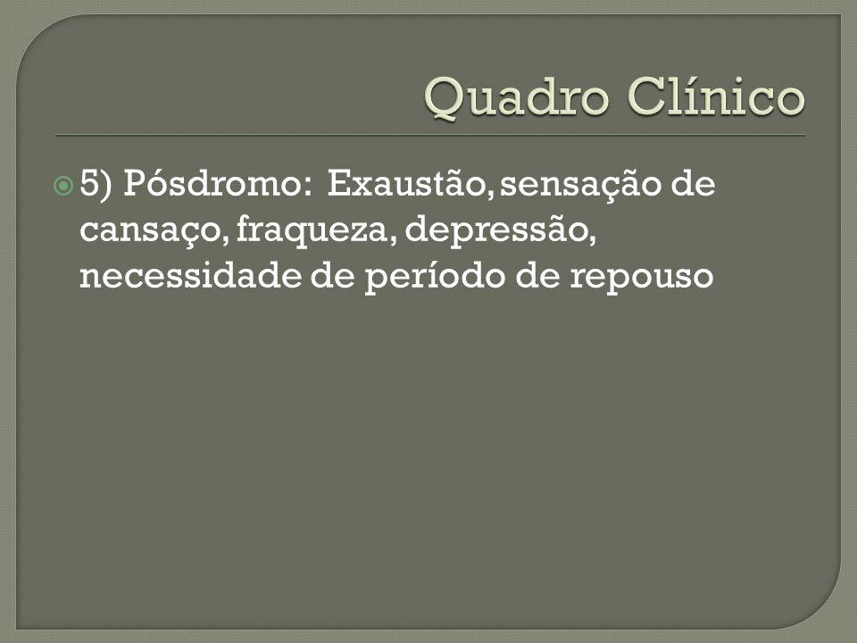 Quadro Clínico 5) Pósdromo: Exaustão, sensação de cansaço, fraqueza, depressão, necessidade de período de repouso.
