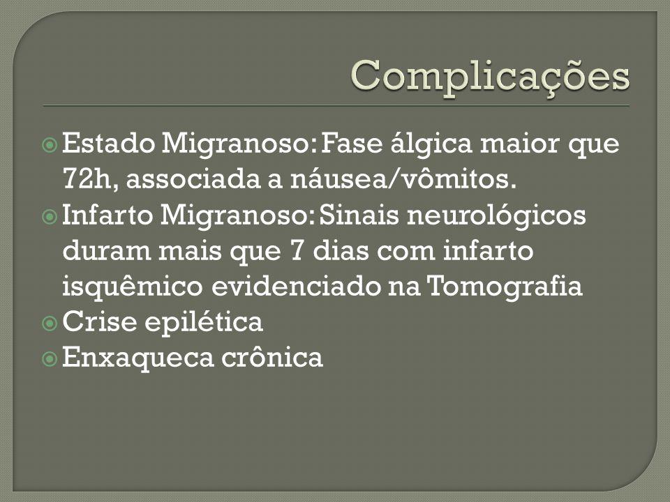 Complicações Estado Migranoso: Fase álgica maior que 72h, associada a náusea/vômitos.