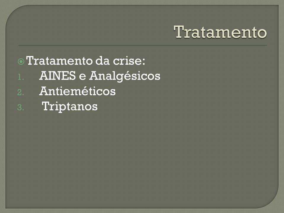 Tratamento Tratamento da crise: AINES e Analgésicos Antieméticos