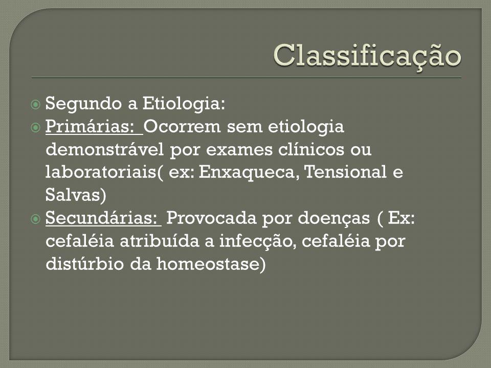 Classificação Segundo a Etiologia:
