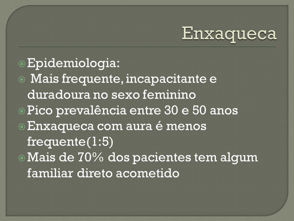 Enxaqueca Epidemiologia: