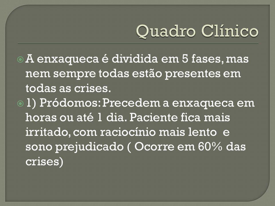 Quadro Clínico A enxaqueca é dividida em 5 fases, mas nem sempre todas estão presentes em todas as crises.