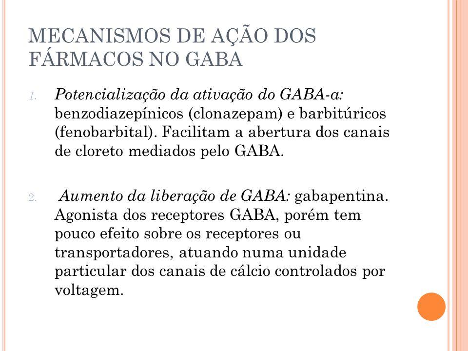 MECANISMOS DE AÇÃO DOS FÁRMACOS NO GABA