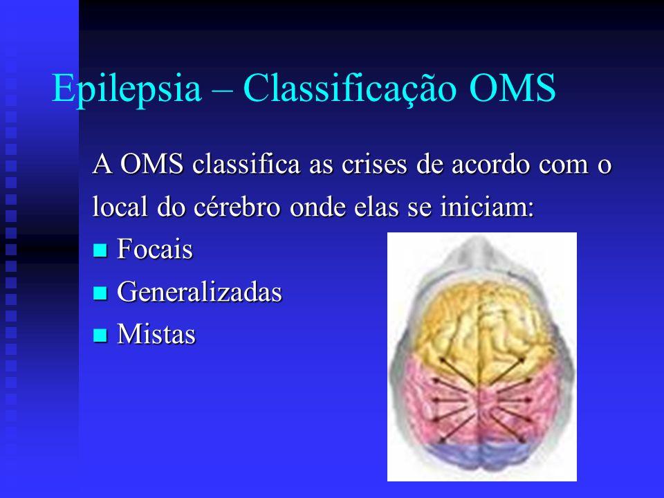 Epilepsia – Classificação OMS