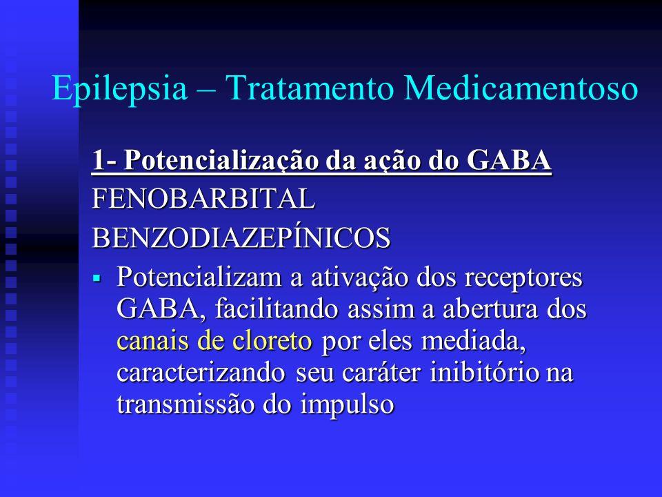 Epilepsia – Tratamento Medicamentoso