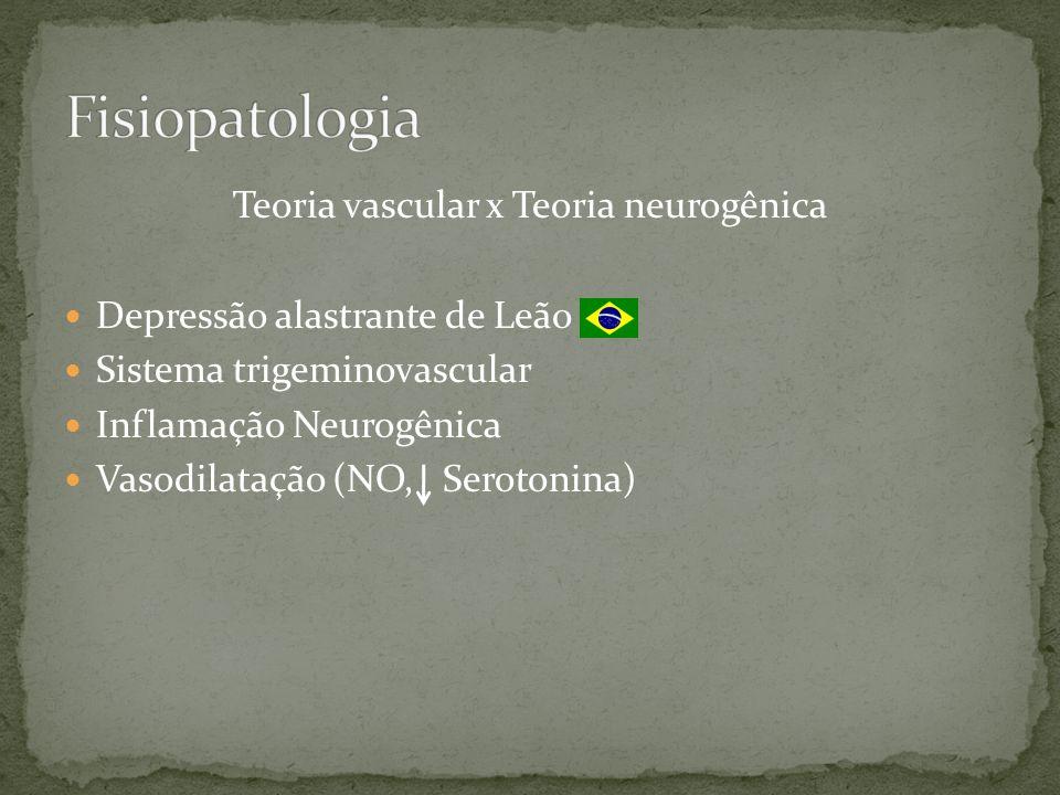 Teoria vascular x Teoria neurogênica