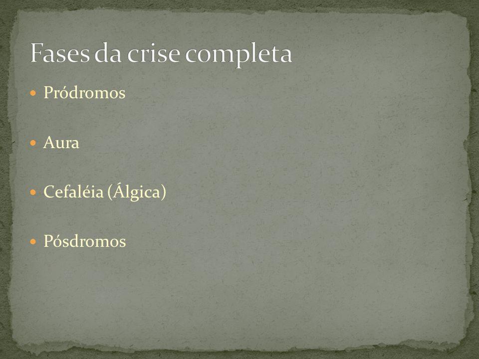 Fases da crise completa