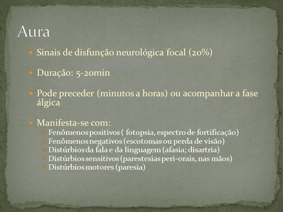 Aura Sinais de disfunção neurológica focal (20%) Duração: 5-20min