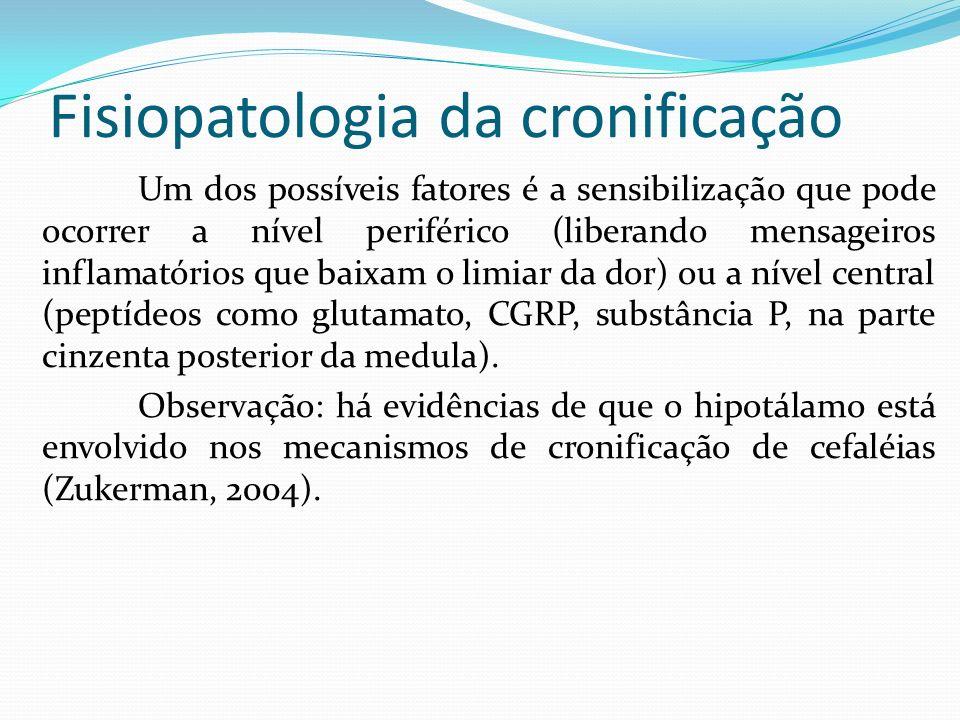 Fisiopatologia da cronificação