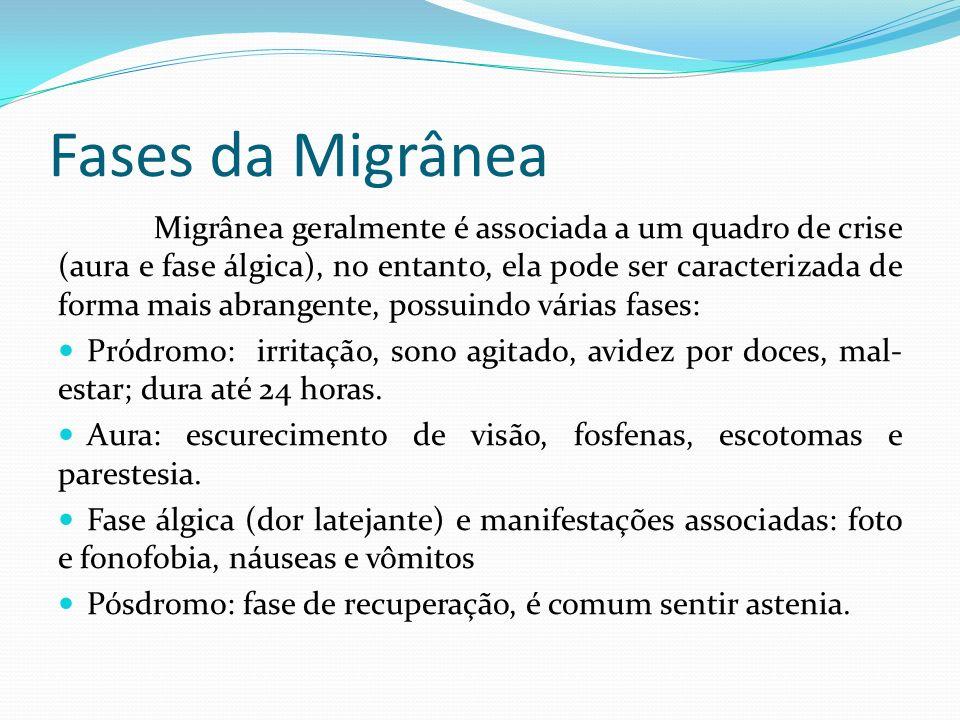 Fases da Migrânea
