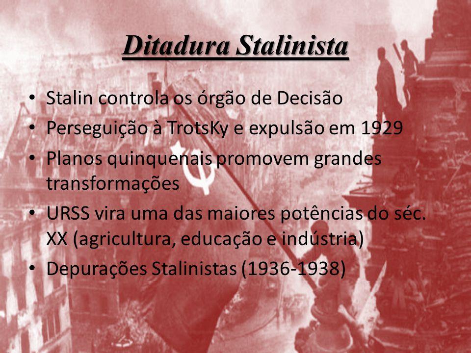Ditadura Stalinista Stalin controla os órgão de Decisão