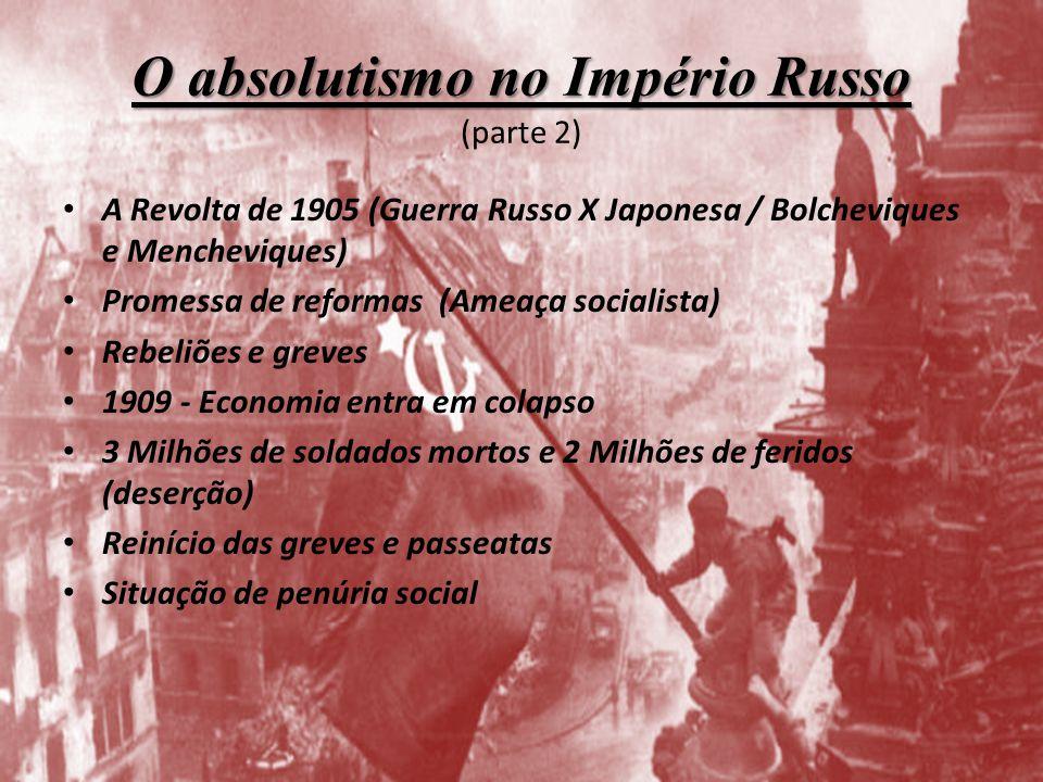 O absolutismo no Império Russo (parte 2)