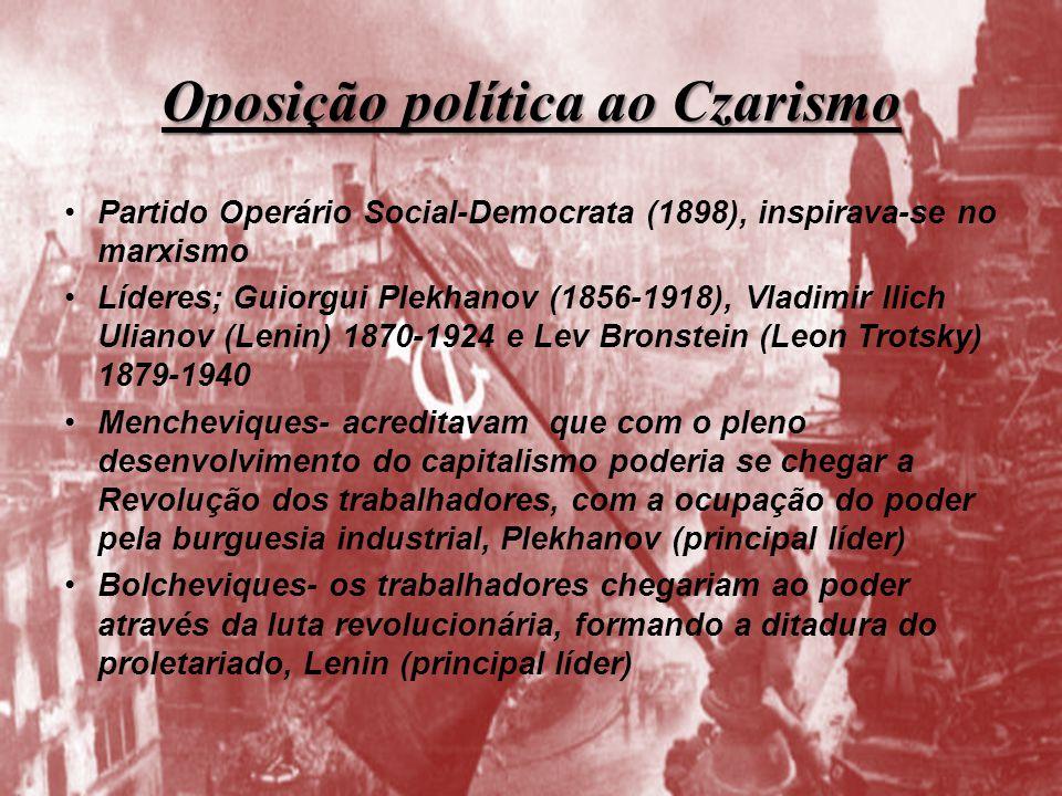 Oposição política ao Czarismo