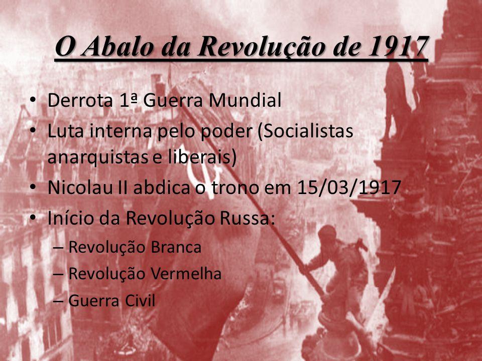 O Abalo da Revolução de 1917 Derrota 1ª Guerra Mundial
