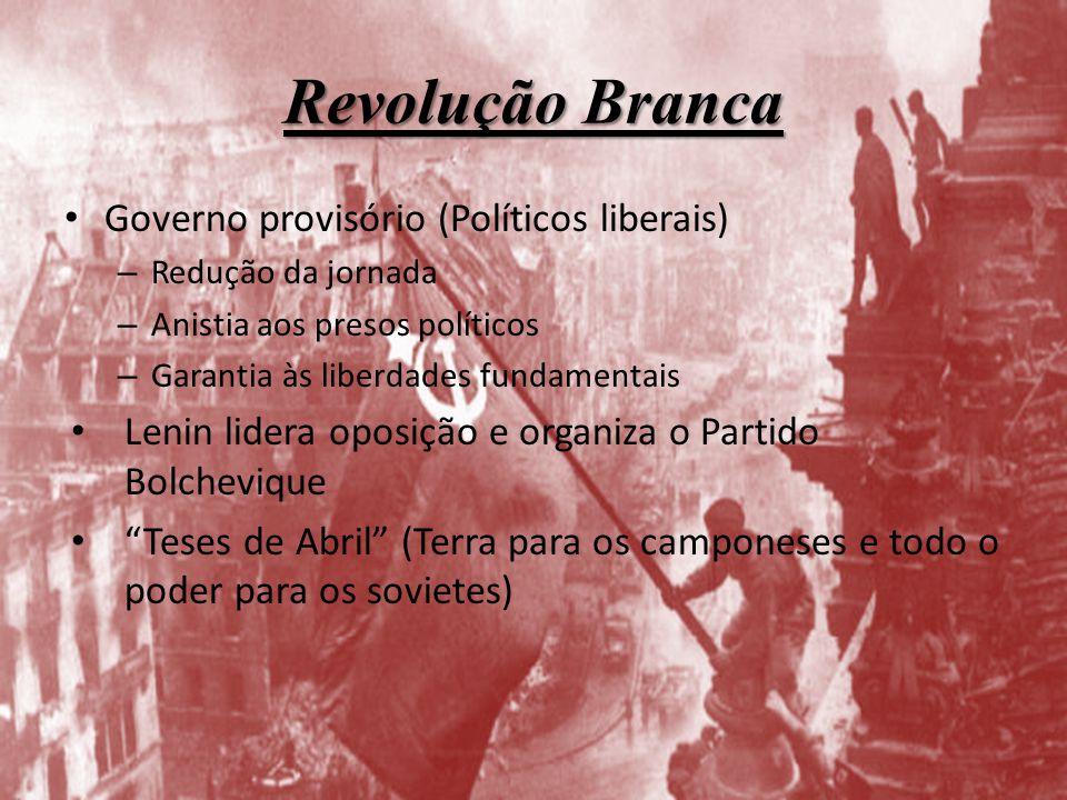 Revolução Branca Governo provisório (Políticos liberais)