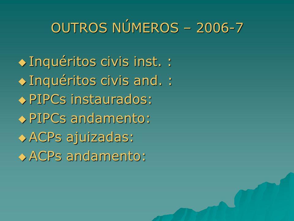 OUTROS NÚMEROS – 2006-7 Inquéritos civis inst. : Inquéritos civis and. : PIPCs instaurados: PIPCs andamento: