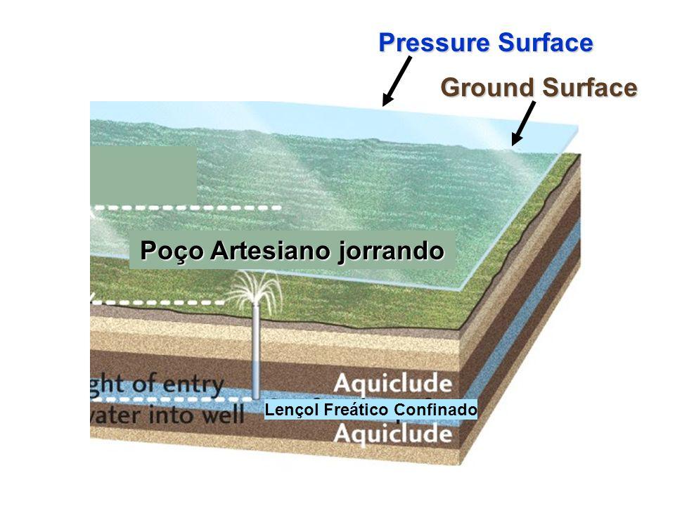 Poço Artesiano jorrando