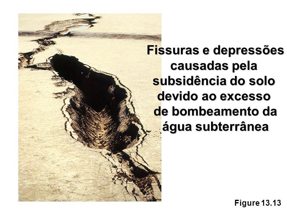 Fissuras e depressões causadas pela subsidência do solo