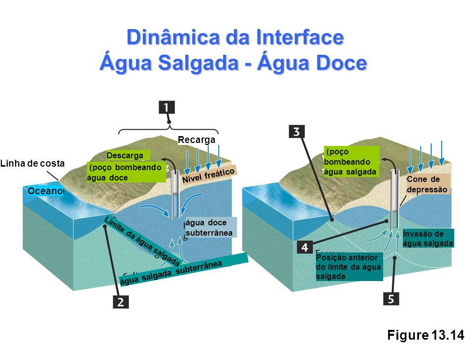 Água Salgada - Água Doce
