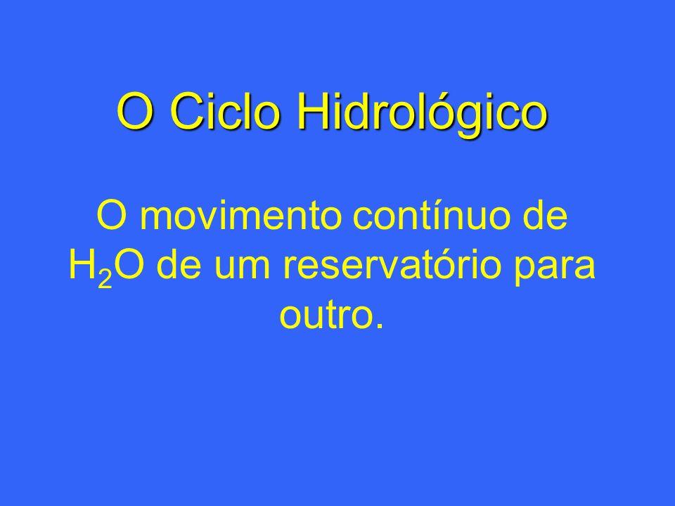 O movimento contínuo de H2O de um reservatório para outro.