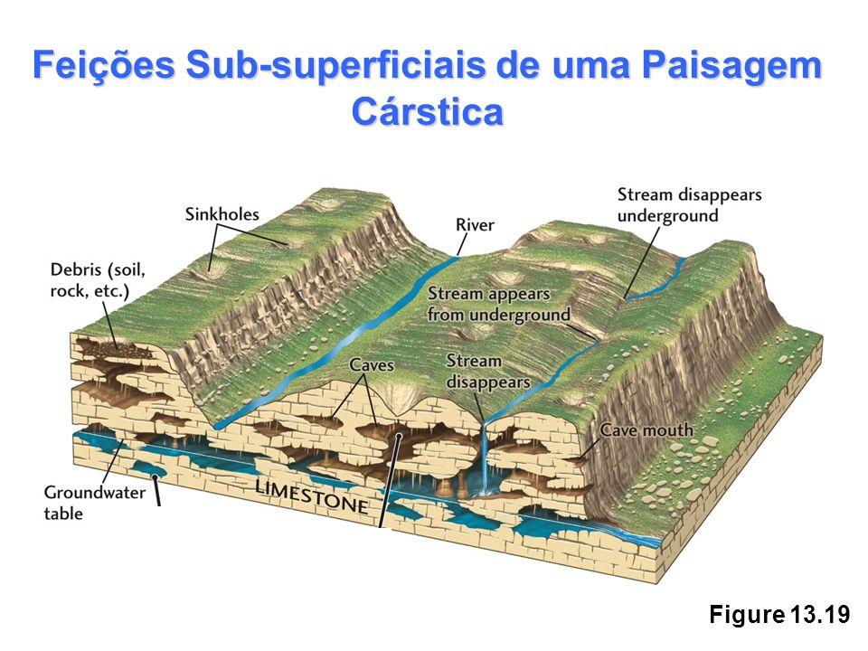Feições Sub-superficiais de uma Paisagem Cárstica