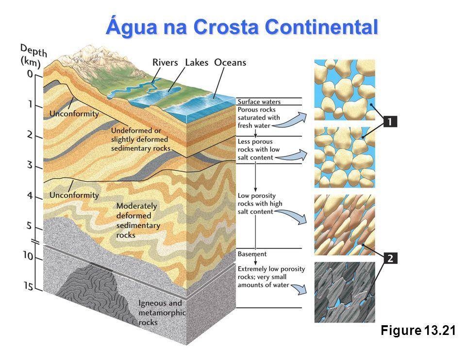 Água na Crosta Continental