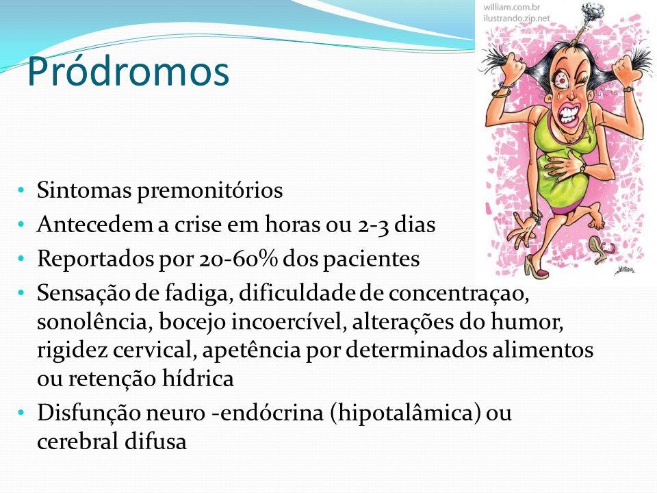 Pródromos Sintomas premonitórios